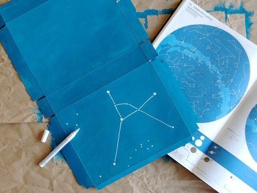 Dùng bút dạ màu trắng để vẽ hình chòm sao cùng các vì tinh tú nhỏ ở xung quanh (Nguồn: Internet)